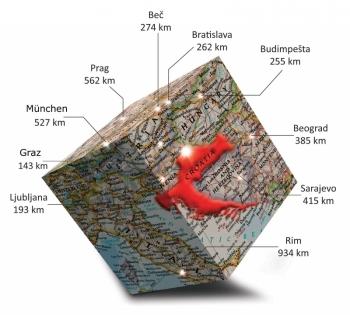 Udaljenosti europskih gradova